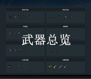 《绝地求生》武器大全 武器伤害对比表介绍