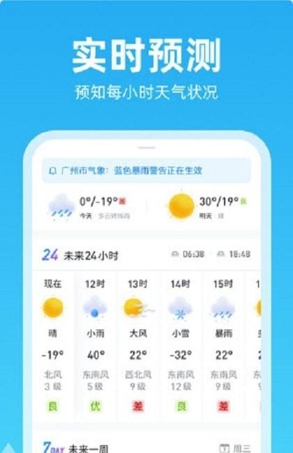 锦鲤天气预报