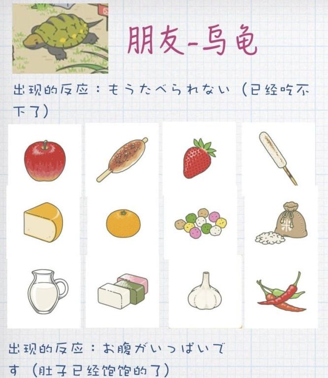 v乌龟乌龟喜欢里素描食物游戏吃的青蛙蜜蜂狮子头菜图片
